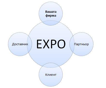 Online EXPO-то на AV Eon